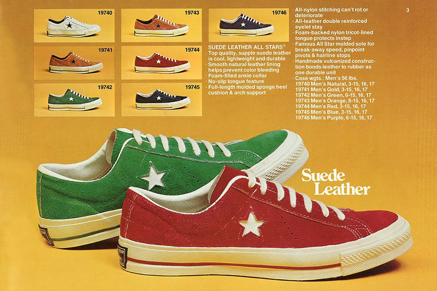 039b0ab64acb05 The History Behind the Converse One Star